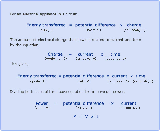 energy formula physics - photo #3